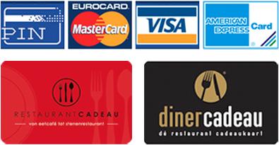 Betalingsmogelijkheden Corfu